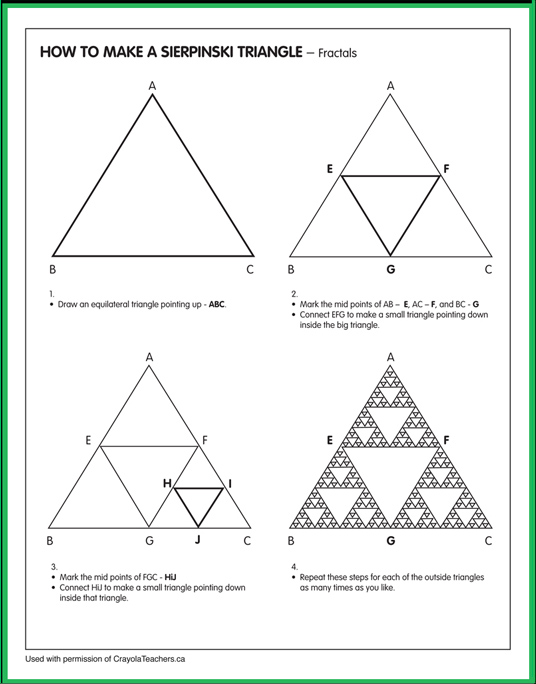 How to Make a Sierpinski Triangley